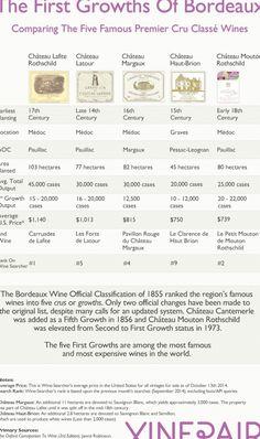 Wine Xmas Gifts