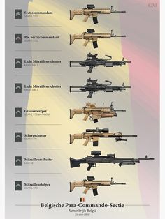 'Belgische Para-Commando-Sectie Poster by nothinguntried Military Weapons, Military Art, Military Tactics, Weapons Guns, Guns And Ammo, Armas Airsoft, Military Training, Concept Weapons, Hunting Rifles