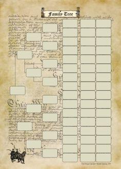 Six Generation Family Tree Chart from Maxbal Genealogy