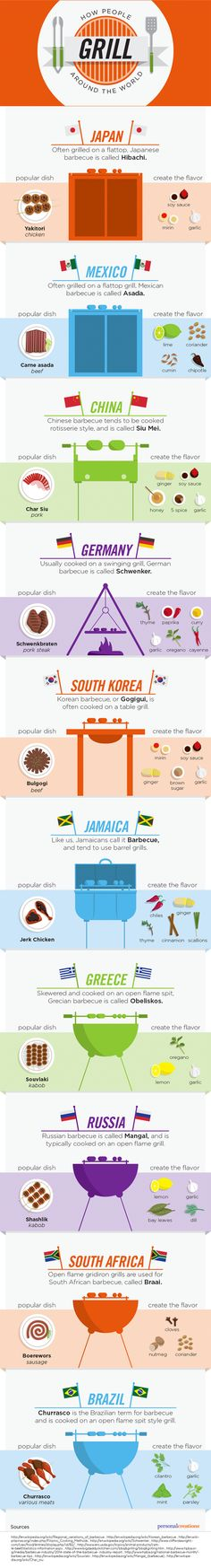 How People Grill Around the World | Mental Floss