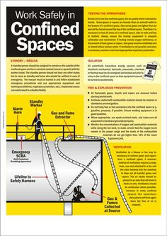 work safely in confined spaces