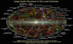 Structure in the Local Universe