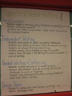 Launching Writer's Workshop/ readers workshop -- this would be a great chart to help the kids understand what the expectations