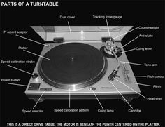 Know your turntable anatomy.-Stereo equipment etc...