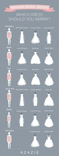 """Wedding Etiquette Wedding Etiquette,Hochzeit We're here to help you pinpoint the wedding dress silhouette that brings out your best. Let us match you with the perfect dress silhouette to help you say """"I do. Dream Wedding Dresses, Bridal Dresses, Wedding Gowns, Bridesmaid Dresses, Homecoming Dresses, Party Dresses, Dresses Dresses, Fashion Dresses, Wedding Outfits"""