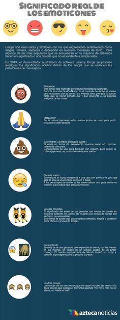 Significado de los emoticones #infografia