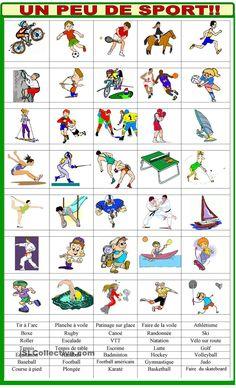 Sports : Association mots /images