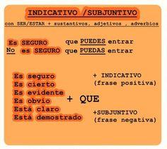 Indicativo vs Subjuntivo