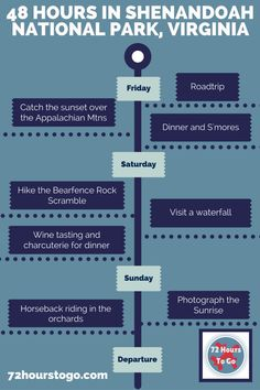 Itinerary for the perfect weekend in Shenandoah National Park, Virginia cruising along Skyline Drive, hiking, wine tasting, and enjoying the Appalachian Mountains.  Click through for detailed, printable itinerary and where to stay.