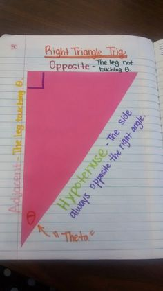 Math = Love: Trigonometry Unit 2 Interactive Notebook Pages Really great math teacher blog!!