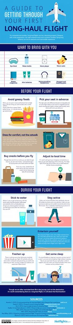 Infographic: A Guide To Getting Through Your First Long-Haul Flight - DesignTAXI.com