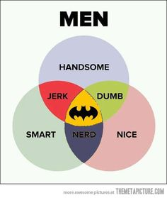 26 Funny Graphs That Totally Get This Whole Life Thing (by this logic, steve is batman)