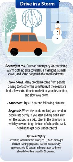 When the weather outside is frightful, sometimes it's best to stay home. But if you need to drive in snowy or slick conditions, keep these safety tips in mind. Winter Car, Ready To Roll, Driving Tips, Warm Outfits, Safety Tips, Long Distance, Survival, Weather, Facts
