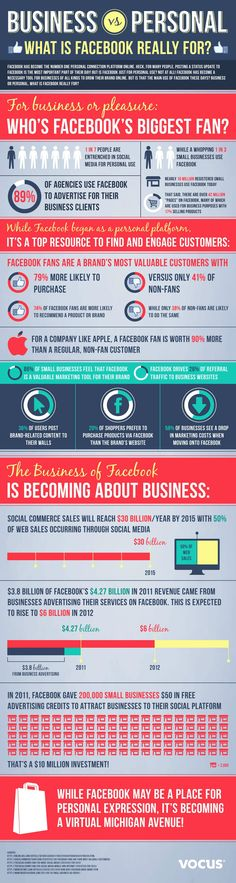 What is Facebook really for? Business vs. Personal [#Infographic]