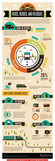 Environmental Infographics 30 - http://infographicality.com/environmental-infographics-30/