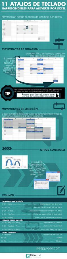 11 atajos de teclado para Excel #infografia #infographic