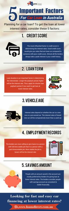 Planning for a car loan? To get the loan at lower interest rates, consider these 5 factors: How To Apply, How To Get, How To Plan, Best Interest Rates, Loan Application, Car Loans, Credit Score, Factors, Saving Money
