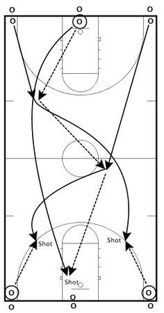 120 in 2 Shooting Drill