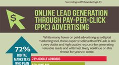 Discover What Are The Top 5 Most Effective Online Lead Generation Ideas With This Awesome Infographic