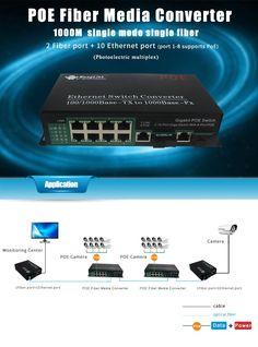 Origial New 802.3AF/AT Compliant Gigabit Switch