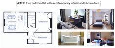 Interior design workshops