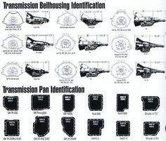 Chevy transmission code identification chart: 4l60e 4l65e