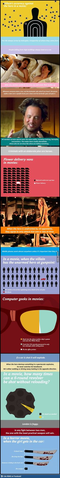 Movie facts. I've always wondered what the point was of the chick covering up after the sex scene...