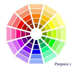 A More In Depth Color Wheel
