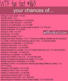 chances of....