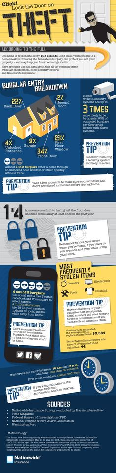 20 Amazing Alexa Hacks All Homeowners Should Amazing Alexa Hacks All Homeowners Should KnowLock the door in the event of theft - Home Security Tips Infographic homemaintenance hom .Lock the door in case of Home Security Tips, Safety And Security, Home Security Systems, Home Safety Tips, Home Protection, Home Safes, Home Defense, Ber, Home Automation