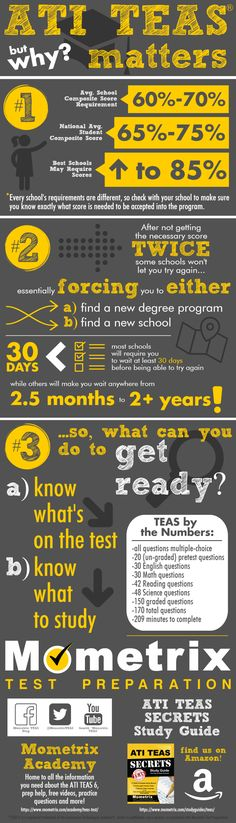 62 Best Teas Study Guide Images Ati Teas Teas 6 Nursing Exam