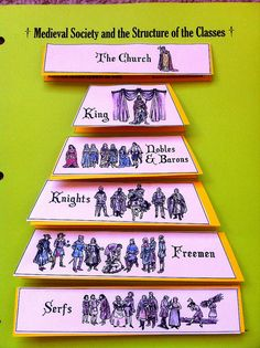 Medieval Structure of Classes via Flickr Project Passport curriculum