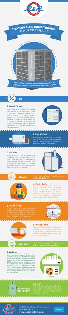 Heating & Cooling Systems - Replace or Repair  #Infographic #HVAC #HVACTips #HomeTips #Heating #Airconditioning #Cooling #Summer #spokane #coeurdalene #postfalls