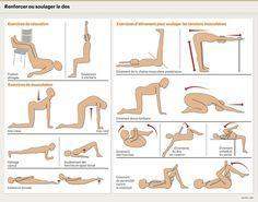 Lombalgie: Le mal de dos résulte souvent d'un problème musculaire - Santé - lematin.ch