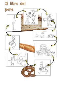 Windmill Art, Plant Science, Teaching Aids, Baby Art, Kindergarten Activities, Kids Education, Fall Decor, Classroom, Blog