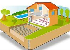 La géothermie : sous les pavés l'énergie !