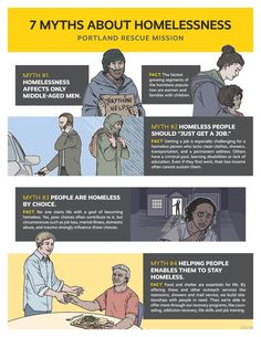 About Homelessness PRM Infographic 7 Myths About Homelessness Infographic 7 Myths About Homelessness Homeless People, Homeless Man, Homeless Quotes, Homeless Shelters, Social Equality, Blessing Bags, Awareness Campaign, Get Educated, World Problems