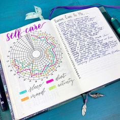 """2,822 Likes, 34 Comments - Kara Boho Berry (@boho.berry) on Instagram: """"I've gotta admit, this circular self-care tracker sure is pretty to look at! Even with the dips I…"""""""