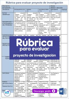 Infants, Projects For Kids, Teaching, School, The World, Research Projects, Social Science, Rubrics, Kids