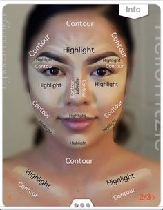 Facial Contours! Remember You Can Always Mix Your Make Up! This I Great When You Start To Run Out!