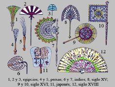 Maderas y Chapas Blanquer - Blog: El abanico Cuadro explicativo historia del abanico por países y épocas..
