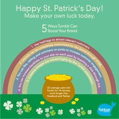 Happy Belated St. Patrick's Day!   Here's 5 reasons why more brands should be using Tumblr.  http://fishbat.com