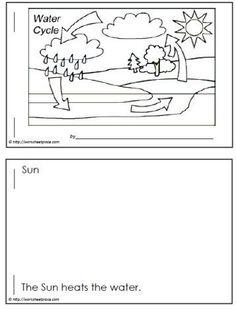 Water Cycle Activities | Water cycle activities, Classroom ...