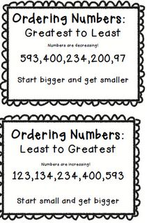Ordering numbers worksheet for grade children. This is a math PDF printable activity sheet with several exercises. It has an answer key . Fourth Grade Math, Second Grade Math, Grade 2, Math Lesson Plans, Math Lessons, Number Anchor Charts, Teaching Math, Maths, Teaching Ideas