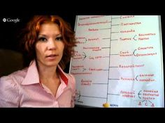 Твори и зарабатывай. Бизнес Организм - YouTube