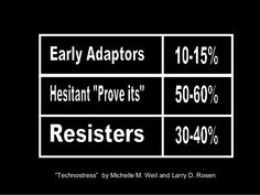 Technology Acceptance Model, Stress Management, Company Logo, Logos, Logo, Legos