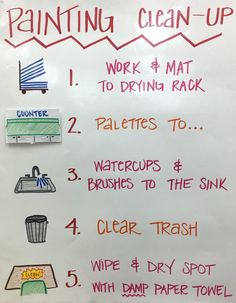 7 Paint Routines You'll Never Regret Teaching - Art Ed - Art Art Classroom Posters, Art Room Posters, Art Classroom Decor, Classroom Hacks, Classroom Procedures, Art Room Rules, Art Rules, Elementary Art Rooms, Art Lessons Elementary