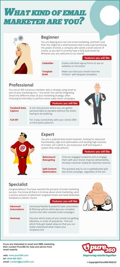 What Kind of Email Marketer Are You Infographic E-mail Marketing, Email Marketing Services, Marketing Software, Internet Marketing, Marketing And Advertising, Online Marketing, Marketing Ideas, Content Marketing, Affiliate Marketing