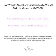 Weight Watchers and PCOS don't mix: if you have PCOS, Weight Watchers could be making you fat! Get the 411 from expert, The PCOS Dietitian. Weight Watchers Program, Weight Loss Program, Trying To Lose Weight, Weight Gain, Fat For Fuel, Low Carbohydrate Diet, Low Fat Diets, Registered Dietitian, Diets For Women