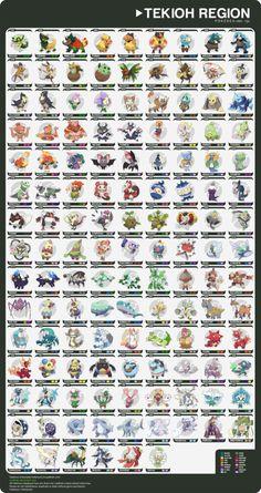 Tekioh Region Fakedex [Complete] by LuisBrain on DeviantArt Pokemon Characters Names, Pokemon Names, 150 Pokemon, Cool Pokemon, Pokemon Fusion, Pokemon Backgrounds, Digimon, Pokemon Pokedex, Cartoon Monsters